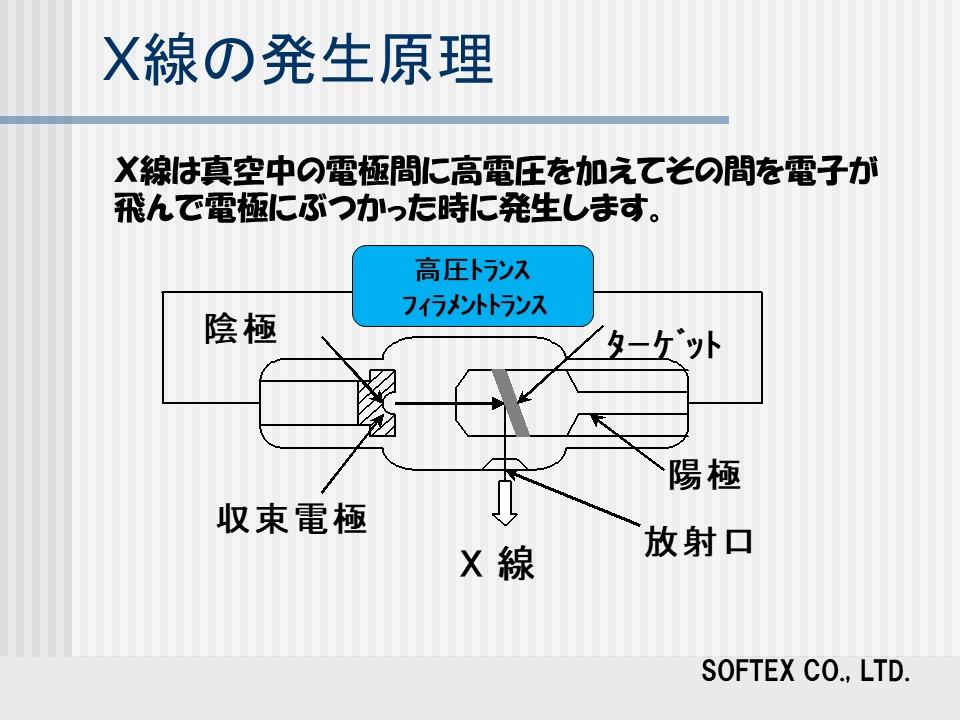 X線の基礎知識> Chapter 3 ~電気的にX線を照射する仕組み~ X線検査 ...
